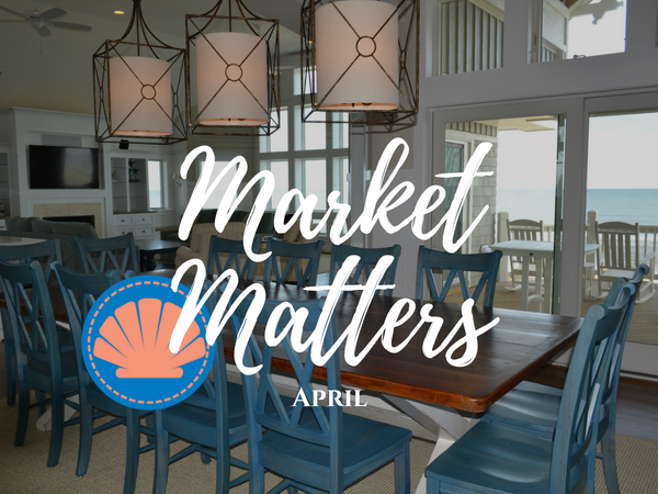 OBX Real Estate Market