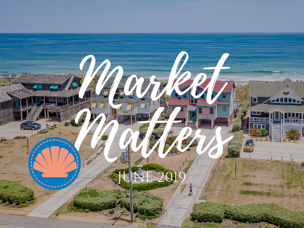 Outer Banks Real Estate 2019