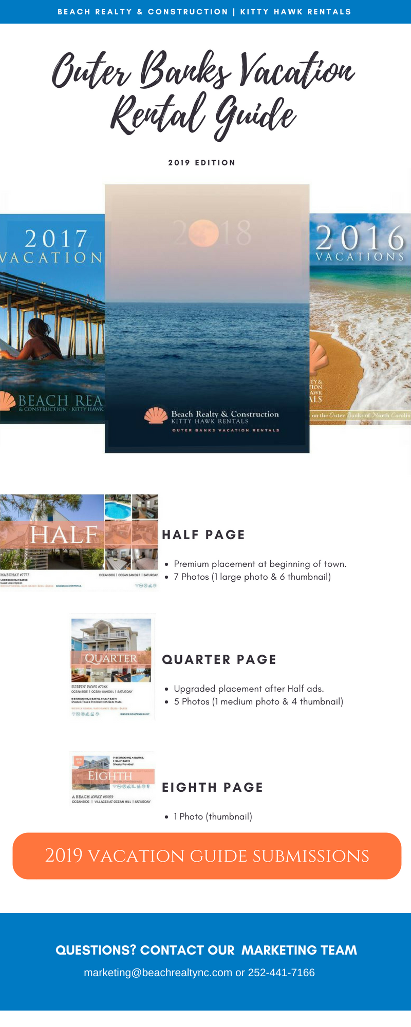 Infographic for vacation rental submissions