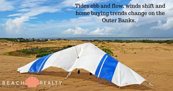 Why Have Outer Banks Real Estate Buyers Changed?